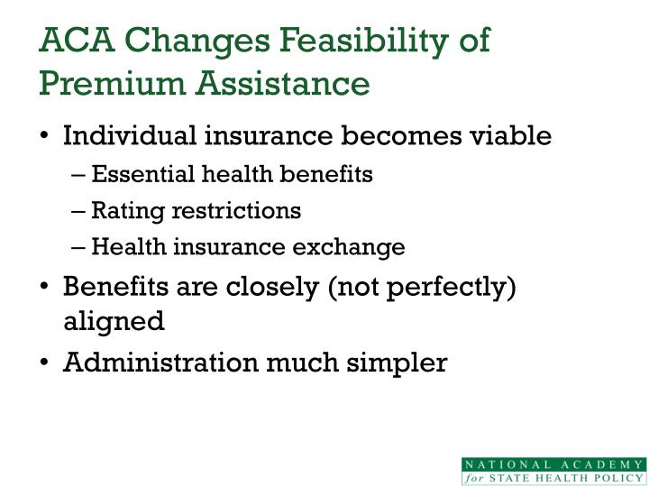 ACA Changes Feasibility
