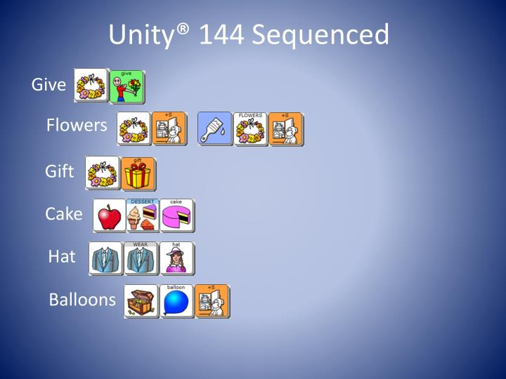 Unity® 144 Sequenced