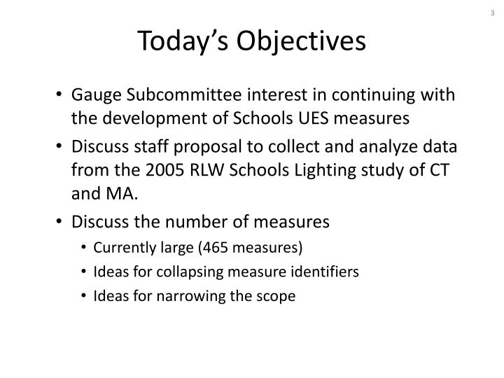 Gauge Subcommittee interest in continuing with the development of Schools UES measures