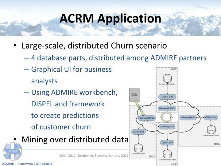 ACRM Application
