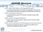 admire structure