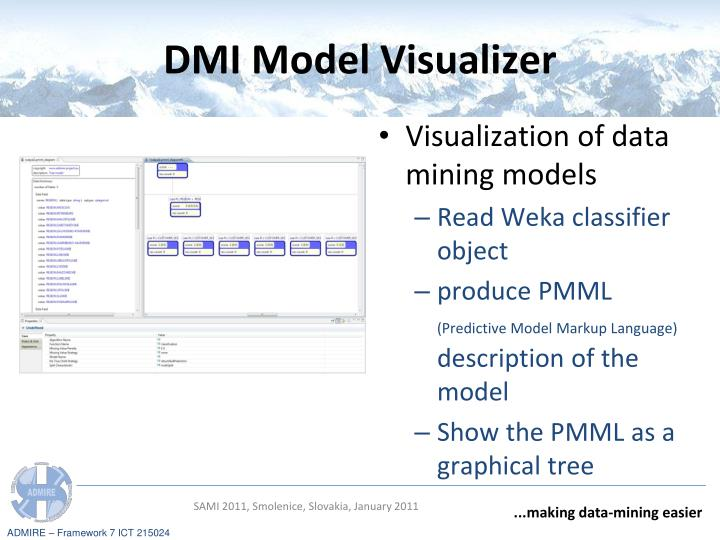 DMI Model Visualizer