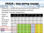orava data mining concept