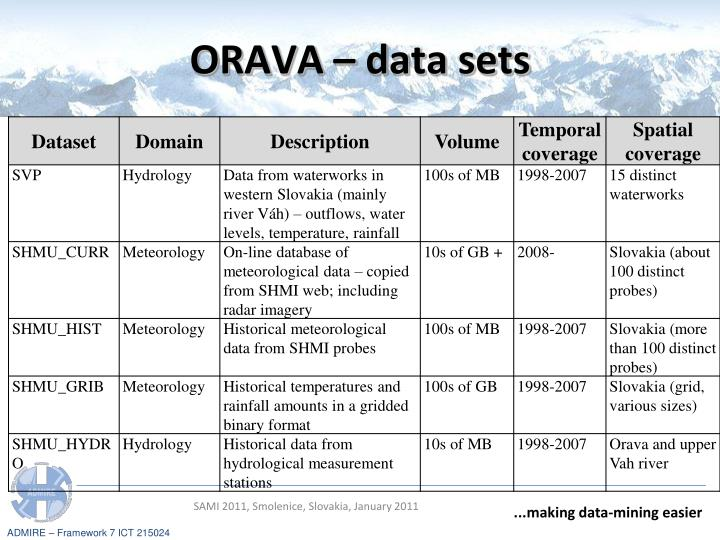 ORAVA – data sets