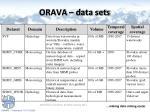 orava data sets