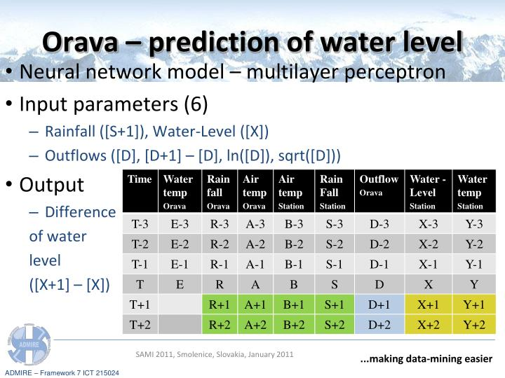 Orava – prediction of water level