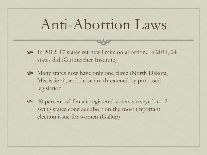 Anti-Abortion Laws