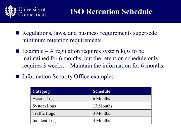 ISO Retention Schedule