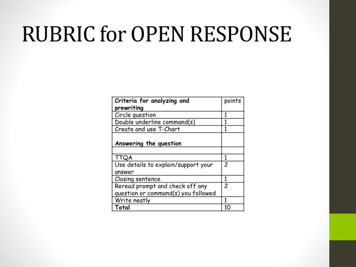 RUBRIC for OPEN RESPONSE
