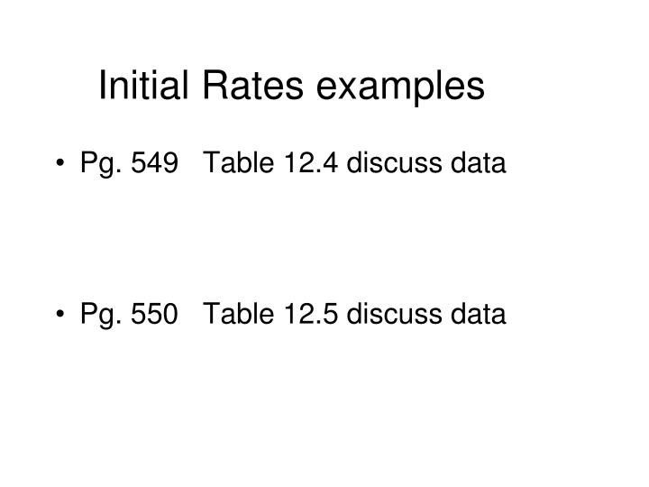 Initial Rates examples