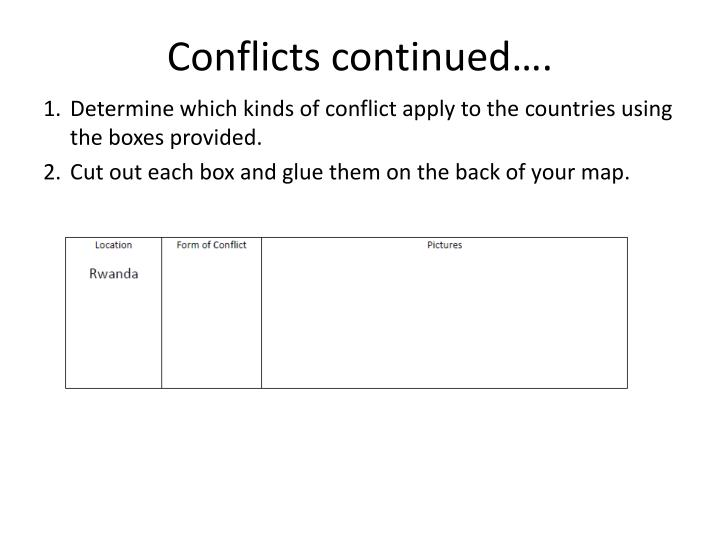 Conflicts continued….