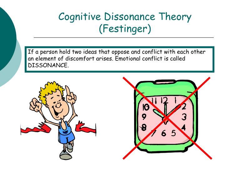 Cognitive Dissonance Theory (Festinger)