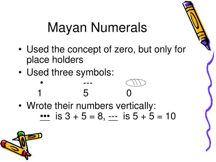 Mayan Numerals