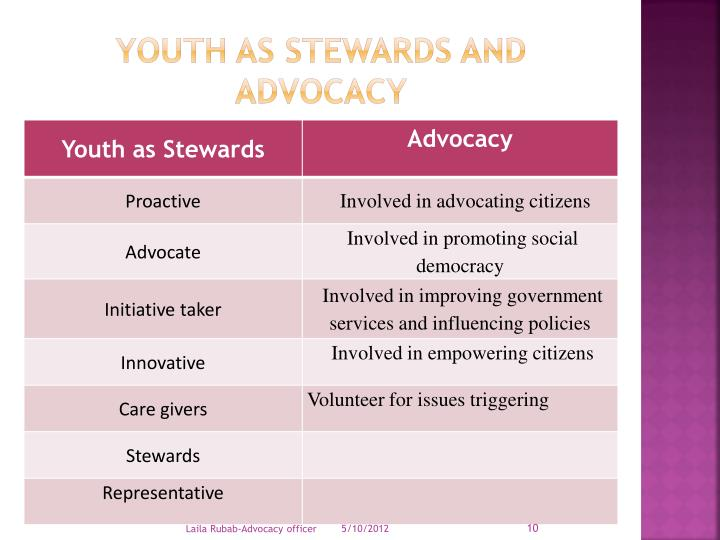 Youth as stewards and advocacy