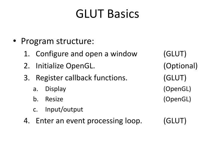 GLUT Basics