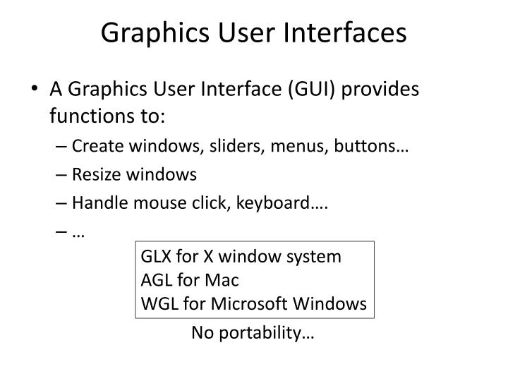 Graphics User Interfaces