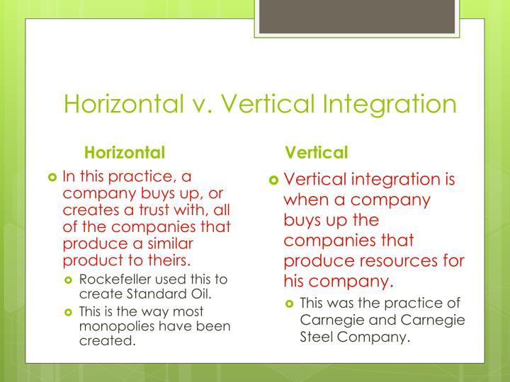 Horizontal v. Vertical Integration