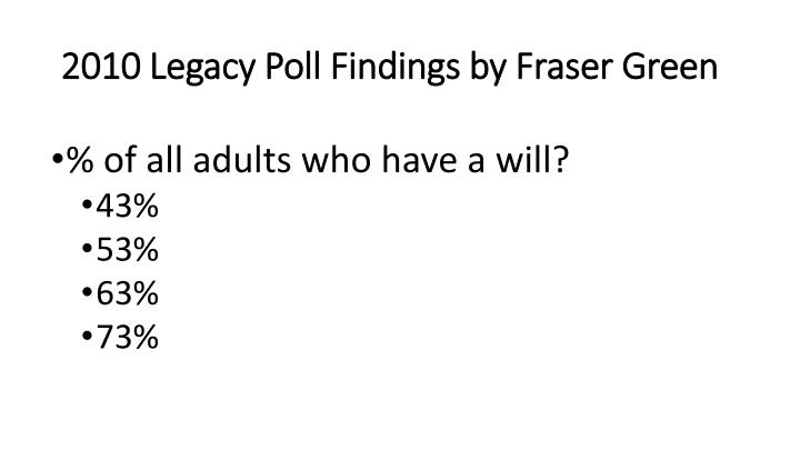 2010 Legacy Poll Findings by Fraser Green