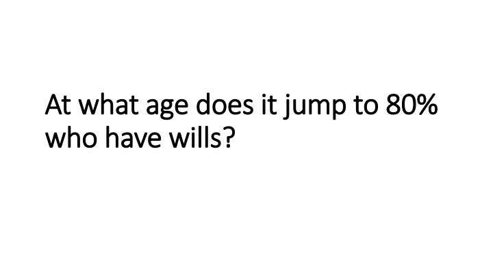 At what age does it jump to 80% who have wills?