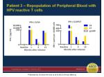 patient 3 repopulation of peripheral blood with hpv reactive t cells