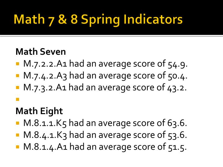Math 7 & 8 Spring Indicators
