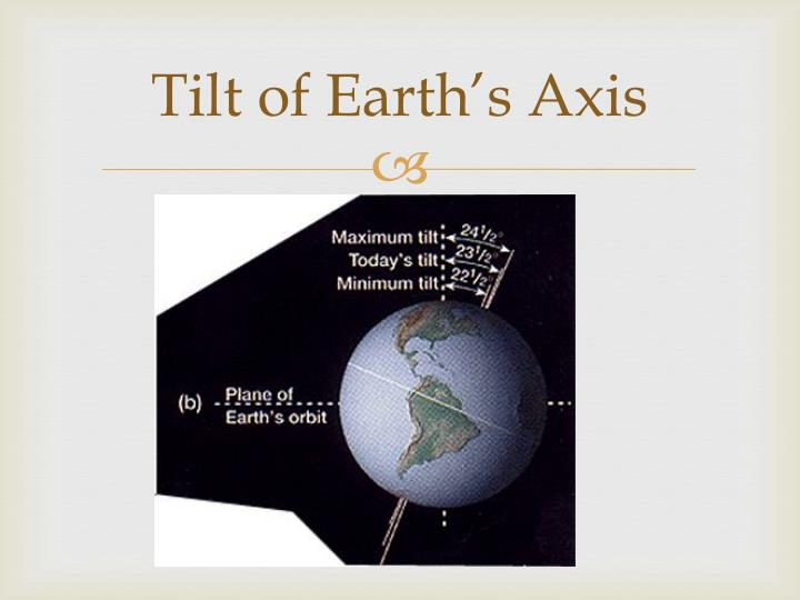 Tilt of Earth's