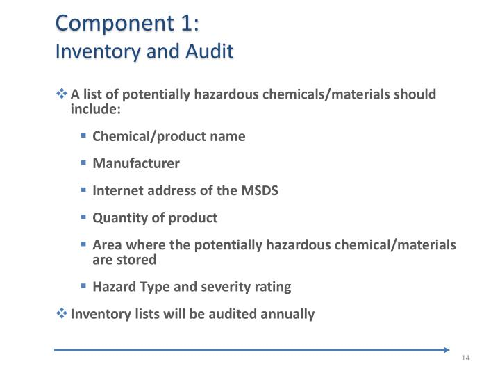 Component 1: