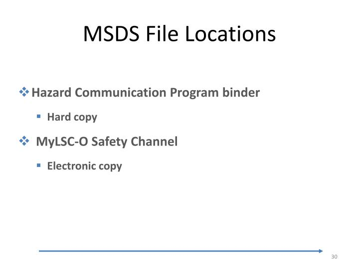 MSDS File Locations