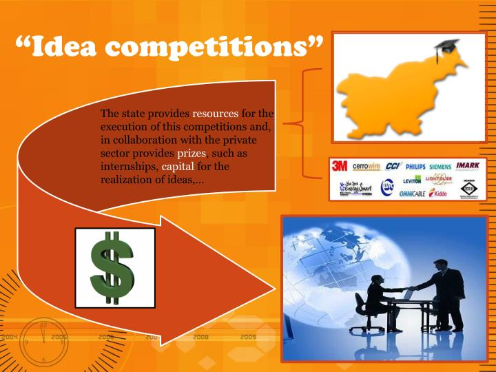 """Idea competitions"""