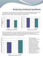 reducing emotional problems