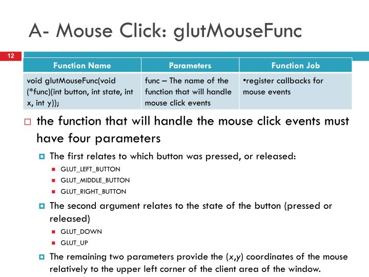 A- Mouse Click: