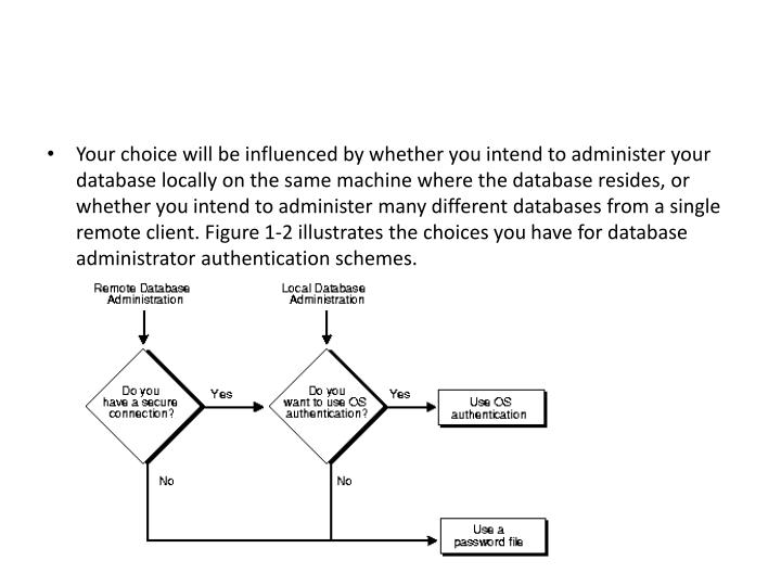 Your choice will be influenced by whether you intend to administer your database locally on the same machine where the database resides, or whether you intend to administer many different databases from a single remote client. Figure 1-2 illustrates the choices you have for database administrator authentication schemes.