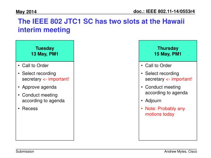 The IEEE 802 JTC1 SC has two slots at the Hawaii interim meeting