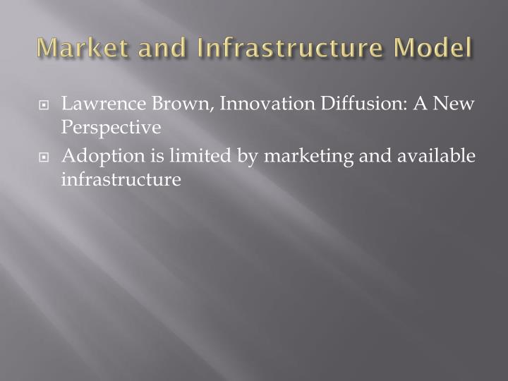 Market and Infrastructure Model
