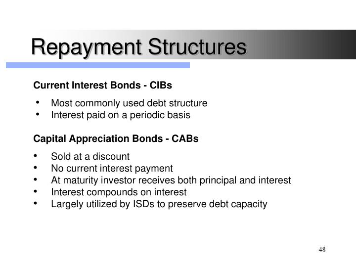 Repayment Structures