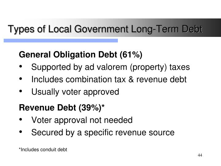 Types of Local Government Long-Term Debt