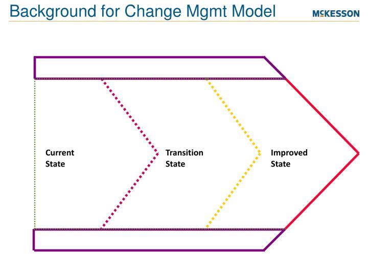 Background for Change Mgmt Model