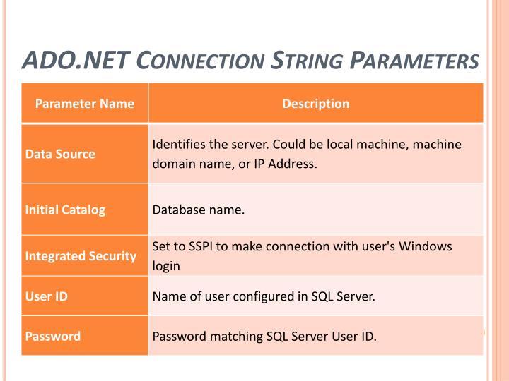 ADO.NET Connection