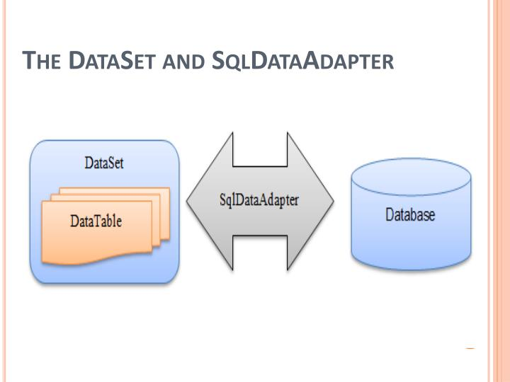 The DataSet and SqlDataAdapter