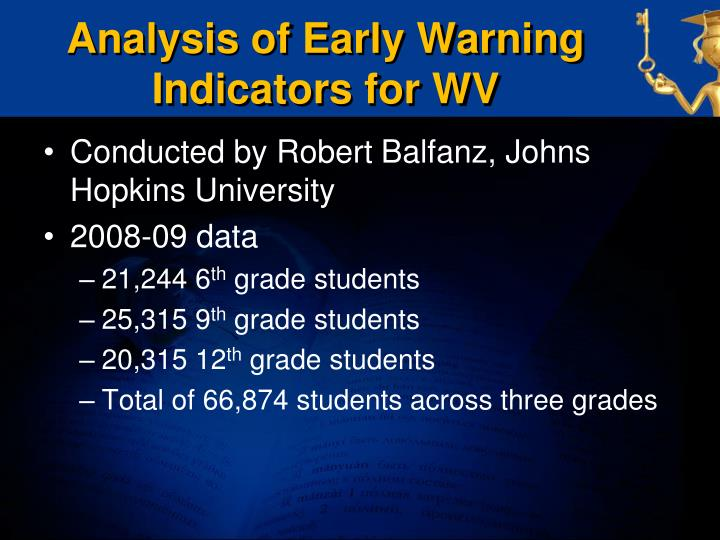 Analysis of Early Warning Indicators for WV