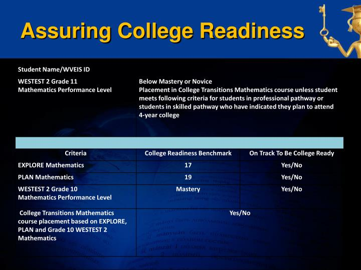 Assuring College Readiness