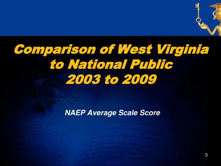 Comparison of West Virginia to National Public
