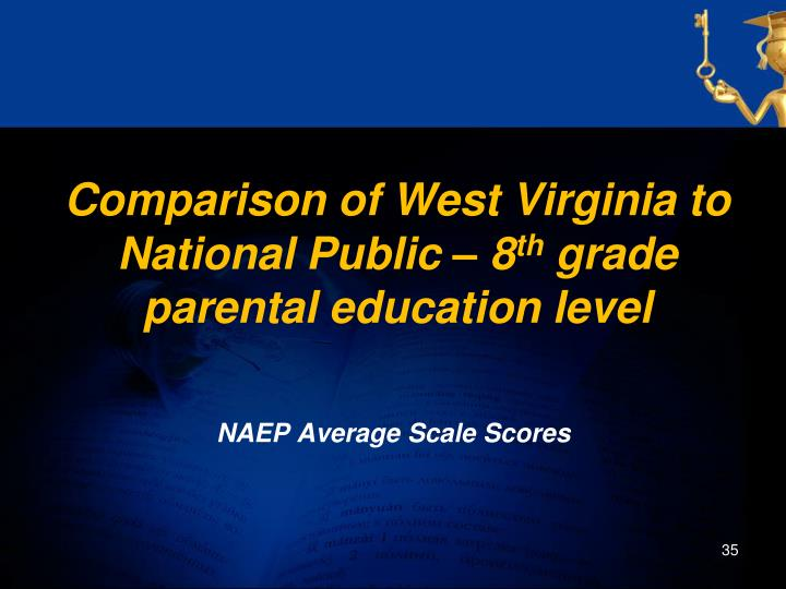Comparison of West Virginia to National Public – 8