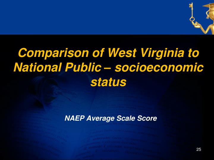 Comparison of West Virginia to National Public – socioeconomic  status