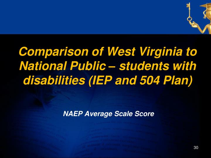 Comparison of West Virginia to National Public – students with disabilities (IEP and 504 Plan)