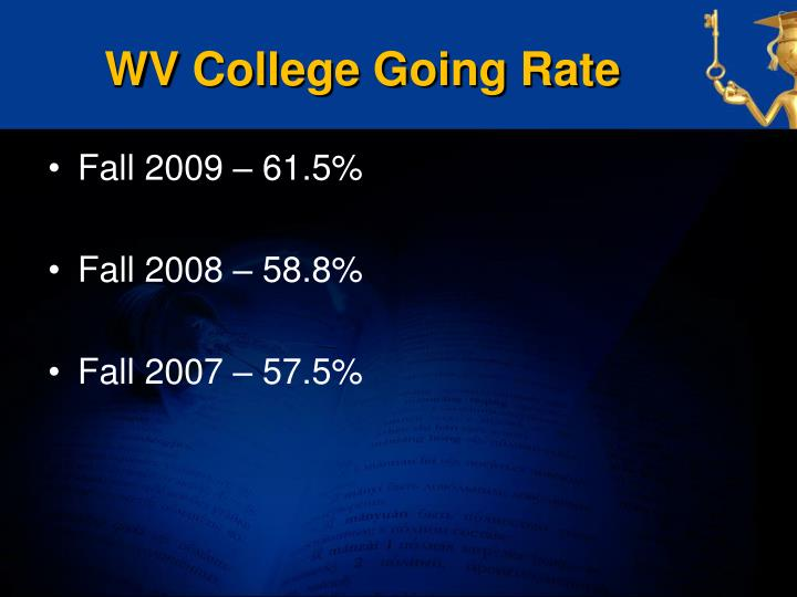 WV College Going Rate