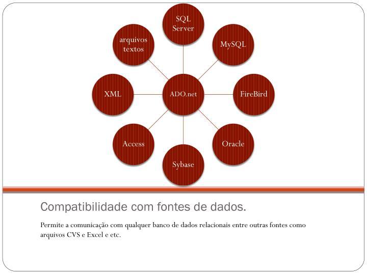 Compatibilidade com fontes de dados.