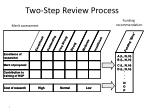 two step review process