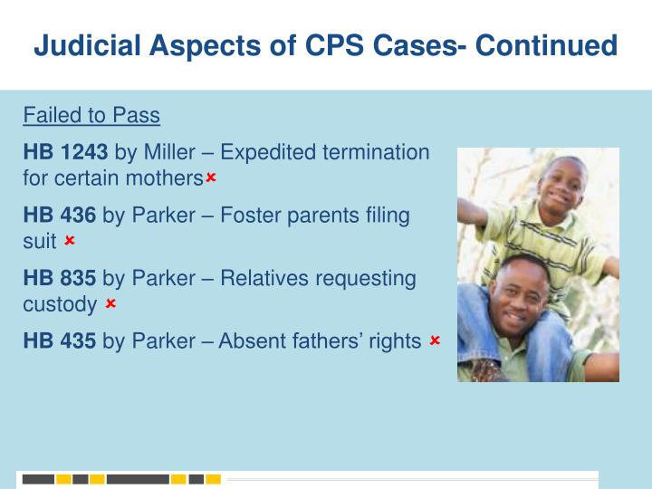 Judicial Aspects of CPS Cases- Continued