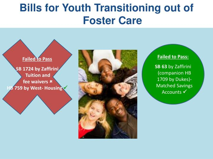 Bills for Youth Transitioning out of Foster Care